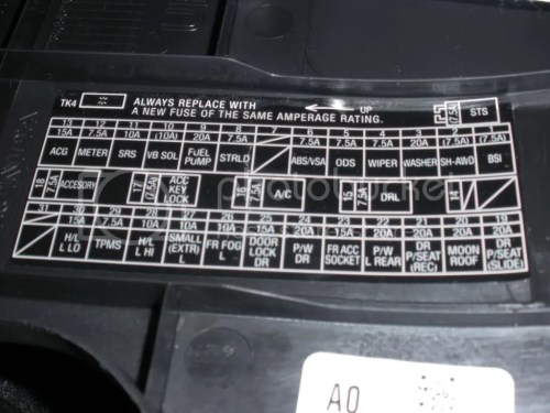 small resolution of 2005 acura tsx fuse box wiring diagram advance2005 acura tsx fuse diagram wiring diagram forward 2005