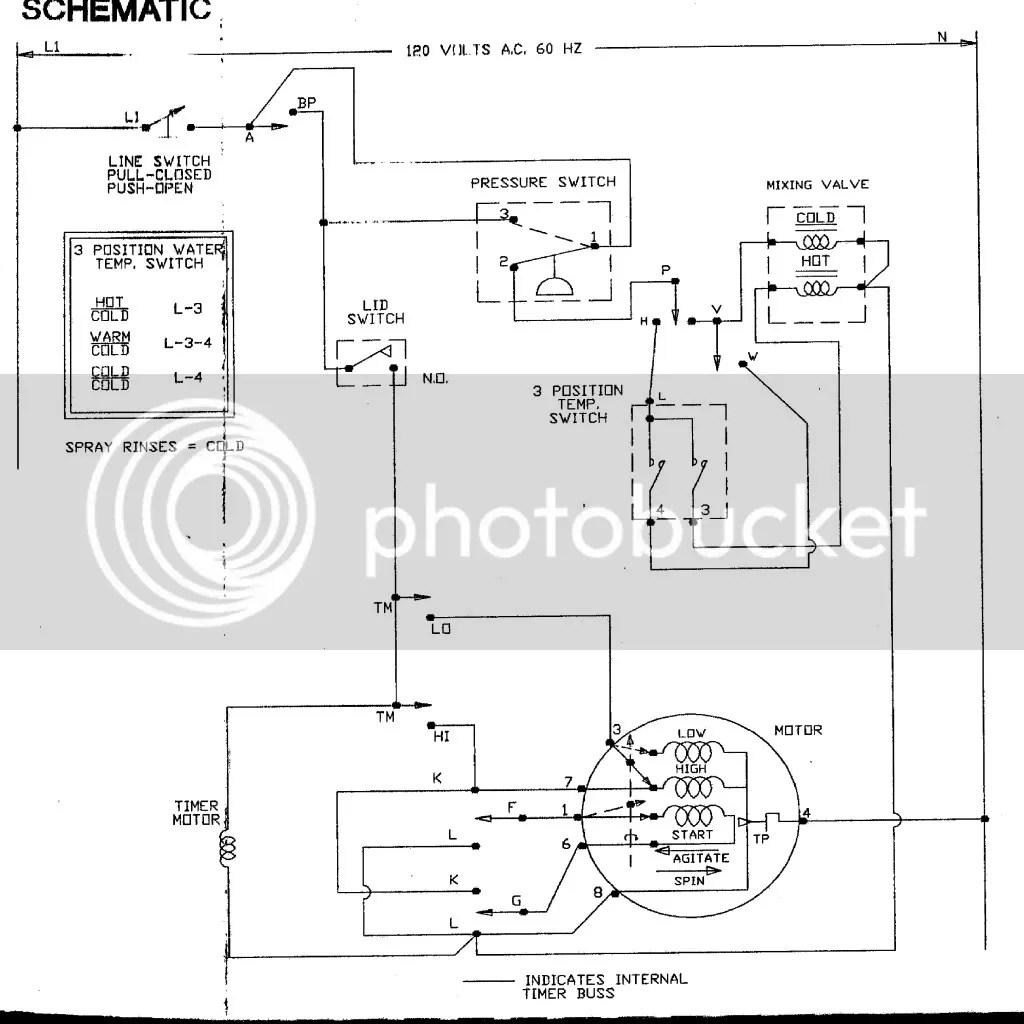 Amazing Unimac Wiring Diagram Wiring Diagram Wiring Digital Resources Llinedefiancerspsorg