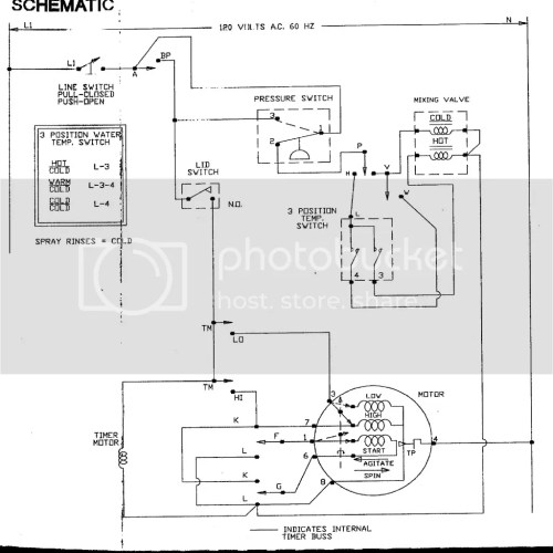 small resolution of unimac uw60pv wiring diagram wiring diagram data today basic electrical schematic diagrams unimac wiring diagram wiring
