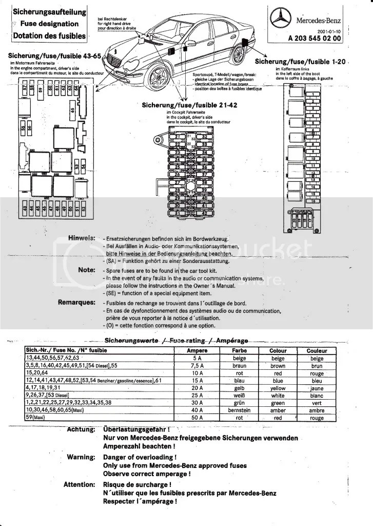 Fuse Box Diagram Mercedes Benz W211 2002