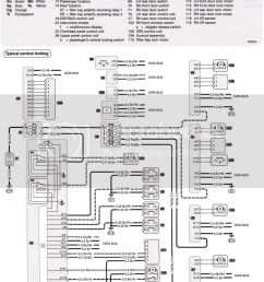 mercedes e320 fuse box diagram together with mercedes s430 fuse box [ 779 x 1023 Pixel ]