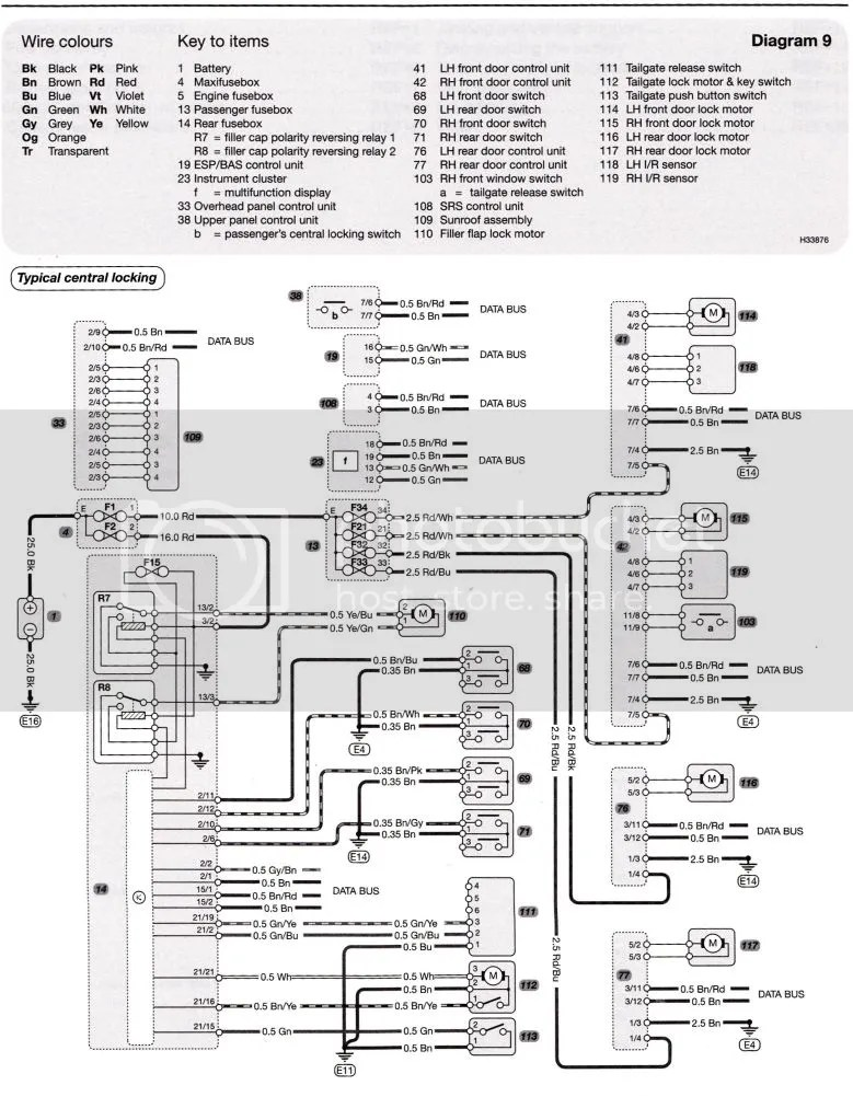 ecu wiring diagram mercedes car reverse light 2006 e320 relay great installation of w210 location get free image about 1999 on