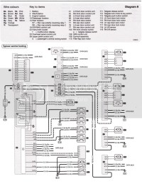 Fuse Diagram Ml320 Cdi   Wiring Library