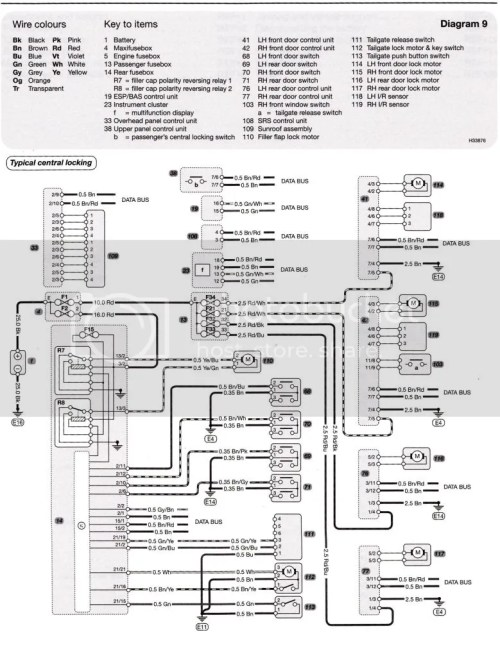 small resolution of mercedes e320 fuse box diagram together with mercedes s430 fuse box