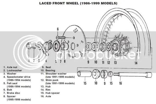 Harley Davidson Springer Front End Parts
