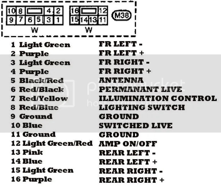 Nissan radio harness color code