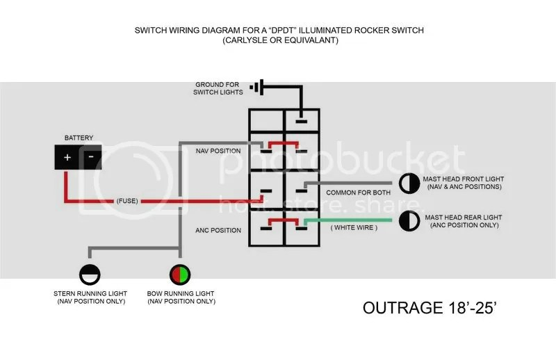 Boat Light Switch Wiring Diagram from i0.wp.com