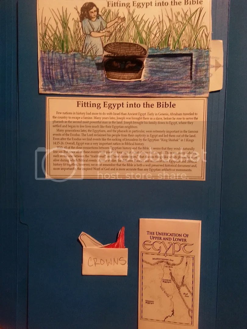 World History - Ancient Egypt