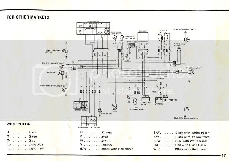Fabulous Smc Wiring Diagram Components Electrical Circuit Wiring Cloud Hisonuggs Outletorg