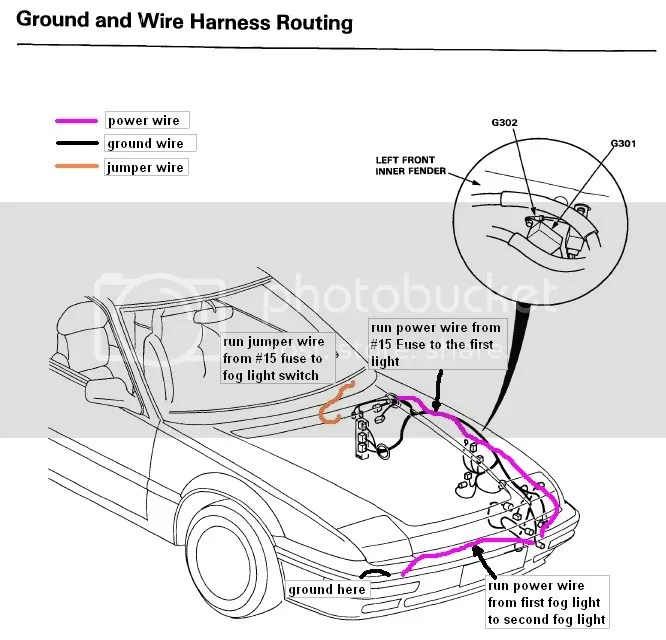 Honda Prelude H22a Wire Diagram, Honda, Free Engine Image