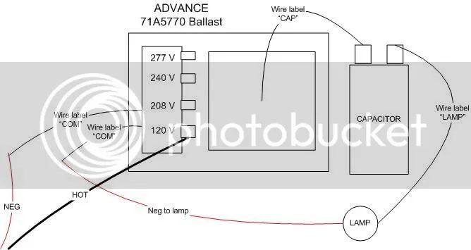 250 watt ballast wiring diagram