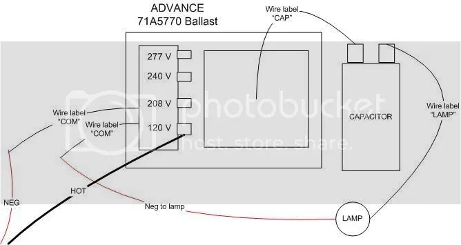 metal halide ballast wiring diagram for a delco car radio 250 w – readingrat.net