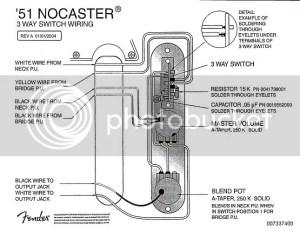 Fender® Forums • View topic  Custom Shop 51 Nocaster