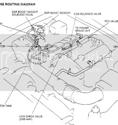 mx5 vacuum diagram wiring diagram schematics rh ksefanzone com mazda miata  fuse box diagram miata fuse