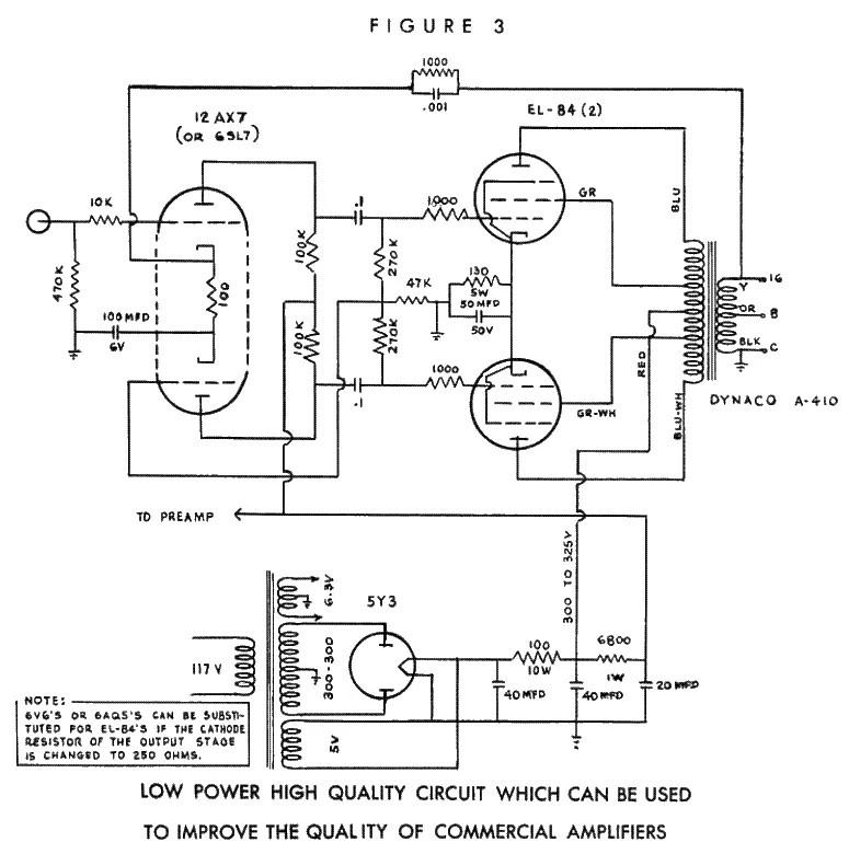 1pc Dynaco 6V6/6SL7 EL84 12AX7 PP tube amp bare DIY board