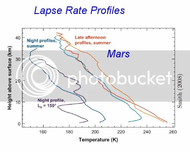 One equation for earth temperature   Tallbloke's Talkshop