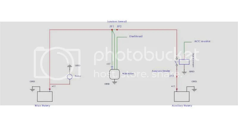 australian box trailer wiring diagram mallory distributor silverado 2013 auxiliary battery : 47 images - diagrams ...