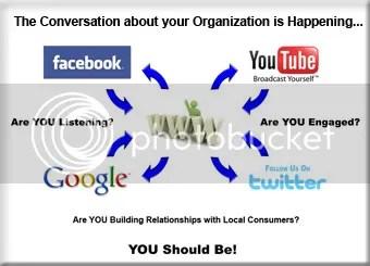 social media marketing university (smmu)