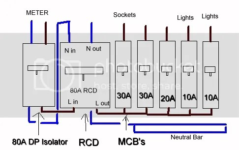 rcd switchboard wiring diagram domestic switchboard wiring diagram nz | comprandofacil.co