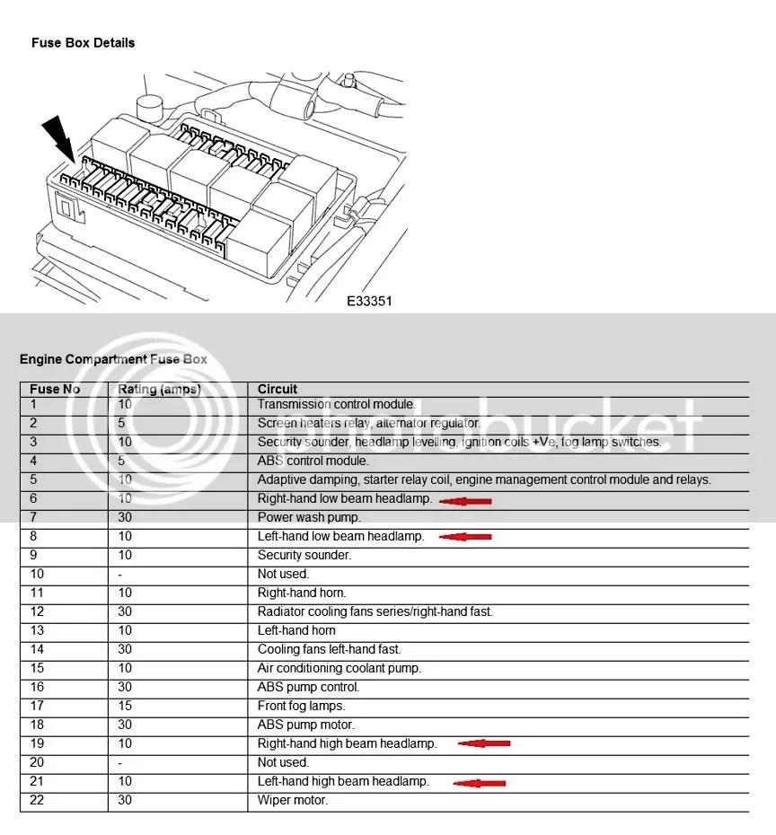 hight resolution of jaguar xf fuse box diagram jaguar image wiring diagram 2001 jaguar xj8 fuse panel diagram jaguar