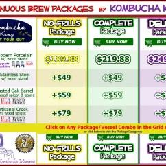 Ready Made Island For Kitchen Decor Continuousbrewpackagesfromkombuchakamppricesgrid.jpg