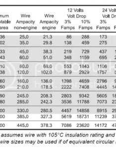 amp wire size chart dolap magnetband co also omfarpgroup rh