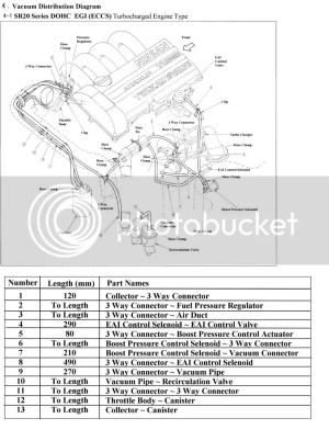 SR20DET FAQ and SWAP Info  Zilvia Forums | Nissan