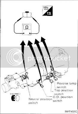 1990 Harley Wiring Diagram Basic Ignition Coil Diagram
