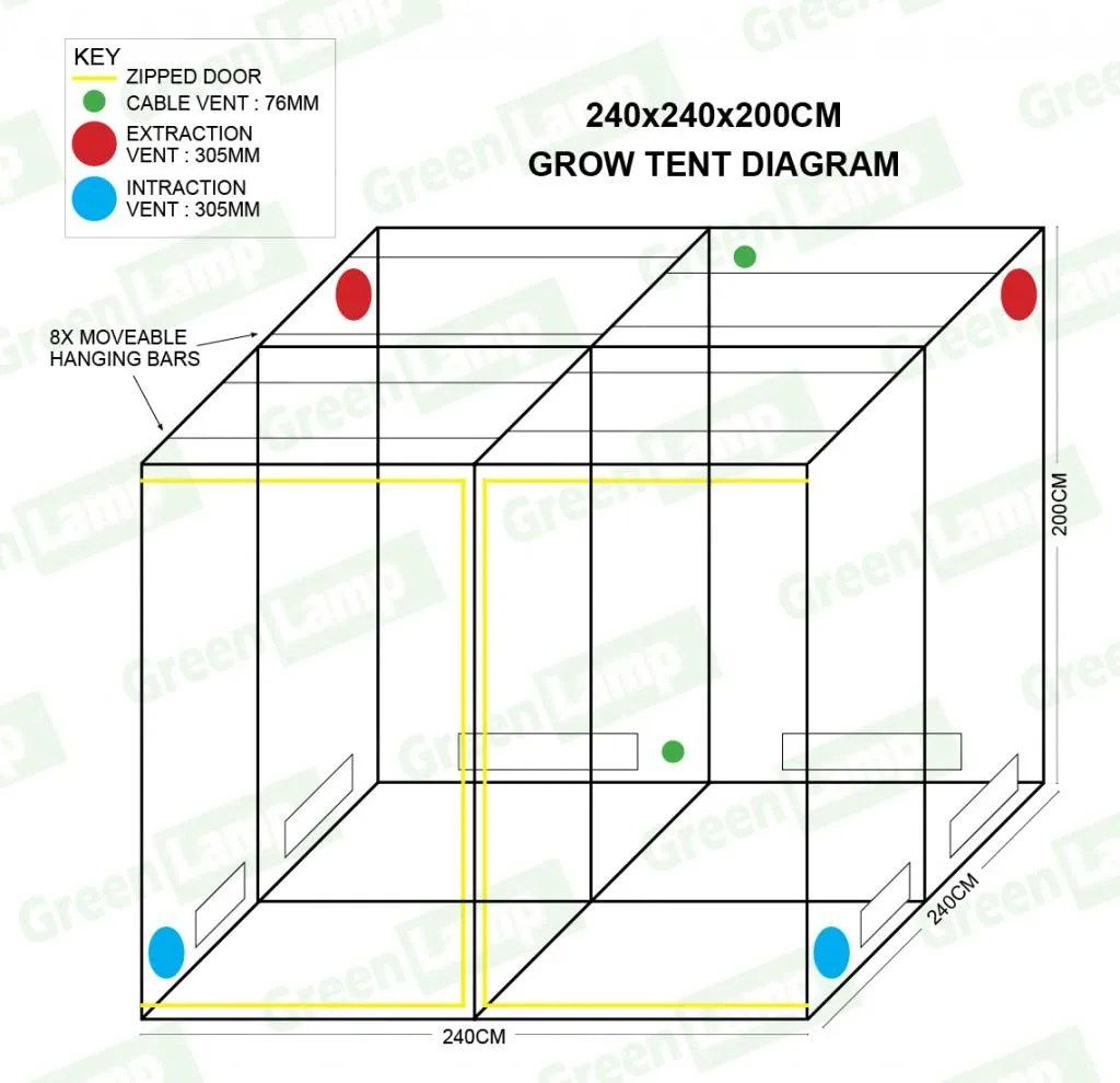 grow room designs with pictures and diagram 2004 klr 650 wiring premium 240 x 200cm 600d mylar indoor tent box