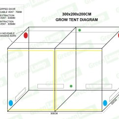 Grow Room Designs With Pictures And Diagram Smoke Alarm Wiring Premium 300 X 200 200cm 600d Mylar Indoor Tent Box
