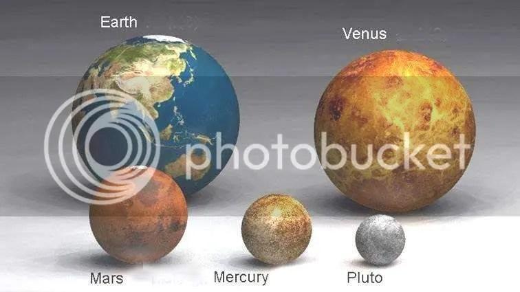 Tamaño de la tierra, earth size