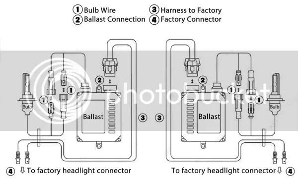 55W DC Ballasts HID Xenon KIT 880/881 9004 9005 9006 9007