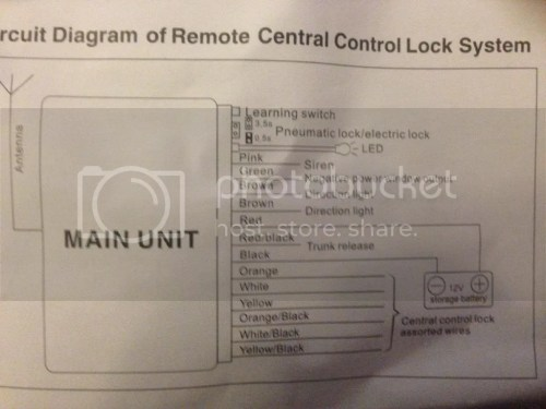 small resolution of zafira central locking wiring diagram wiring diagram corsa b central locking wiring diagram