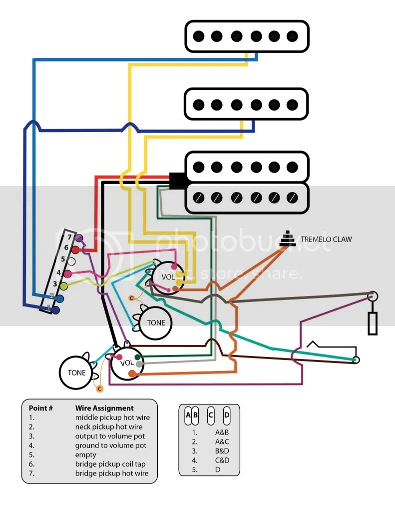 hss wiring diagram seymour duncan thetford caravan toilet ssh diagrams geen ortholinc de active pickup blog data rh 16 5 4 tefolia 1 volume 2 tone