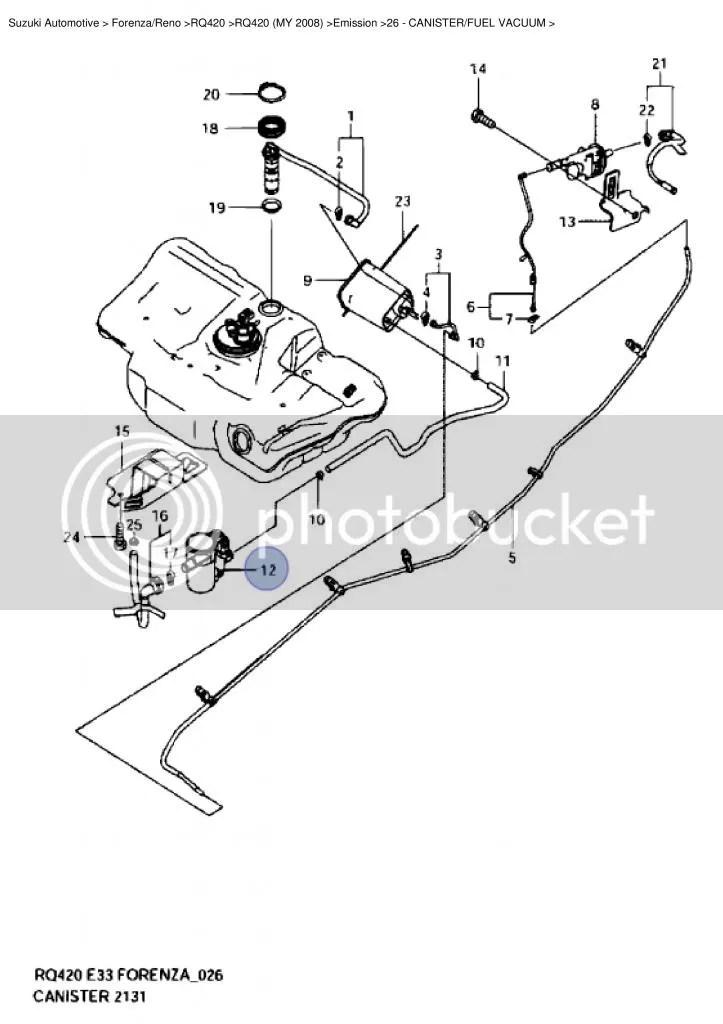 Service manual [2005 Suzuki Reno Evap Canister Solenoid