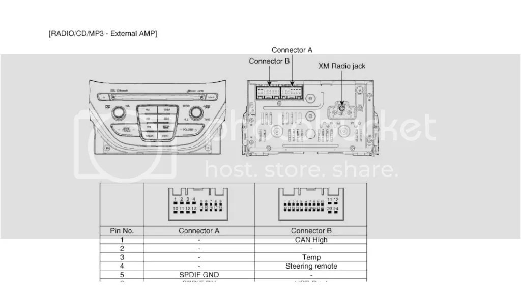 Uconnect Wiring Diagram Mitsubishi Raider | brandforesight co