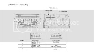 2013 Base Stereo Wire Diagram  Hyundai Genesis Forum
