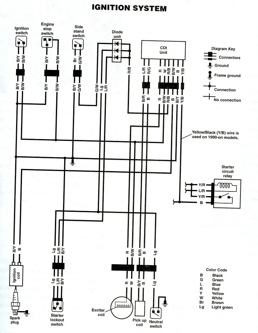 Wiring Diagram Of Kawasaki Klr650