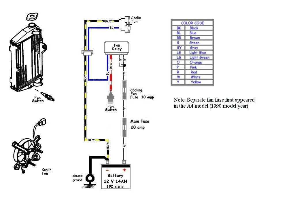 hight resolution of kawasaki 650r wiring diagram wiring diagram centre 07 kawasaki 650r wiring schematic