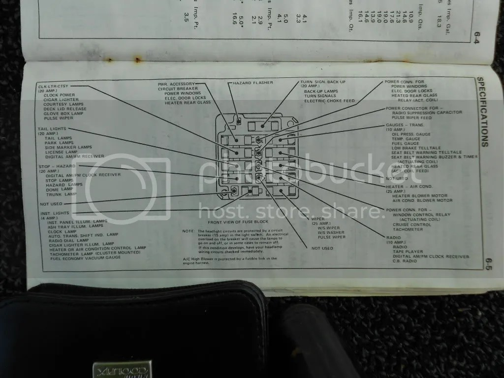 hight resolution of 1979 trans am fuse box diagram wiring diagrams 1999 pontiac grand am fuse box diagram 1979