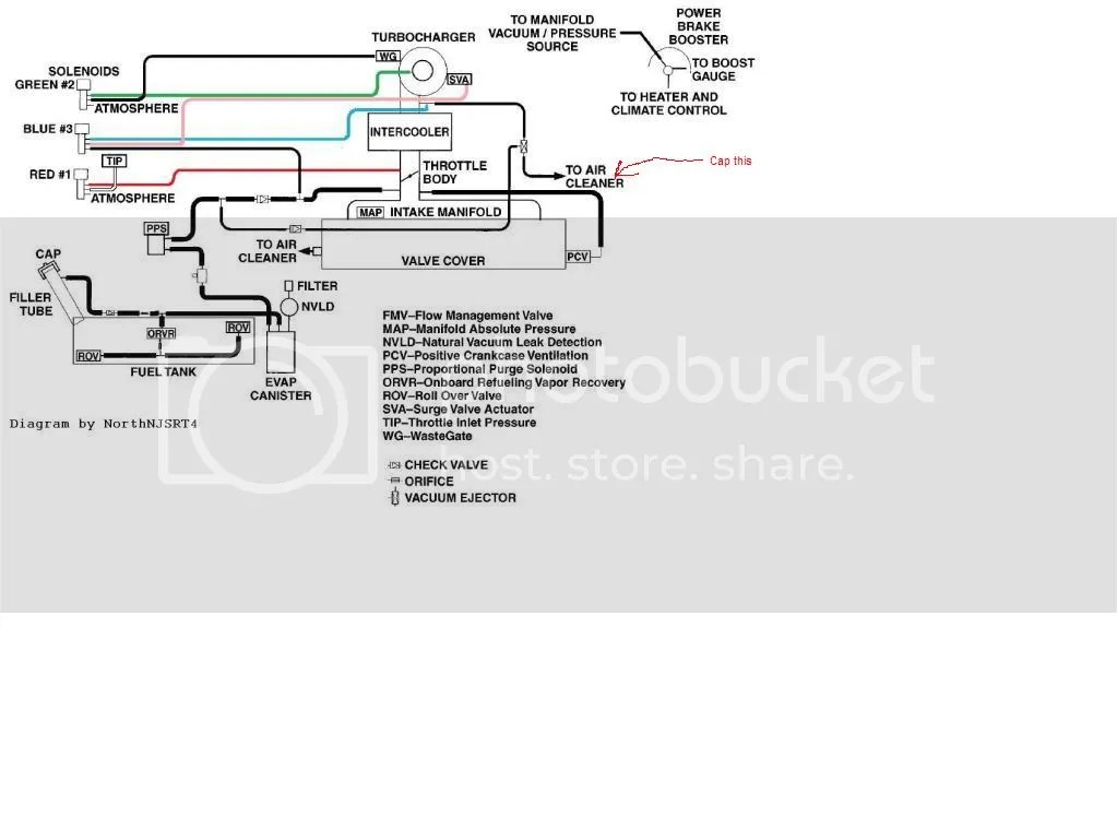 Is this the correct vacuum line routing for DSP w/ BOV