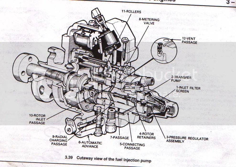 6.9 Ford injector pump