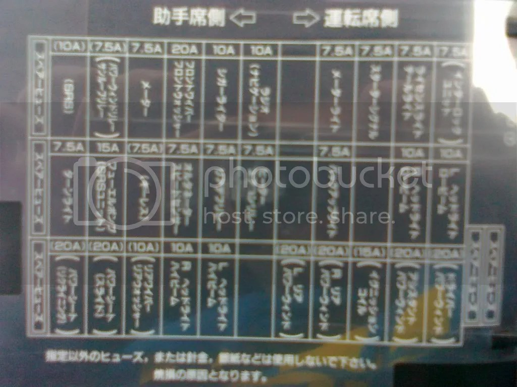 hight resolution of can anyone translate this or know if its the same as an irish or english 1 4 or vti fusebox