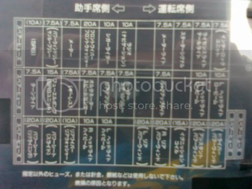 small resolution of can anyone translate this or know if its the same as an irish or english 1 4 or vti fusebox