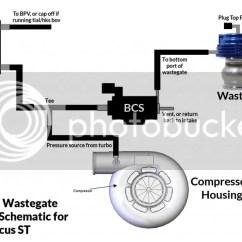 External Wastegate Diagram Rover 25 Wiring Plumbing Schematic
