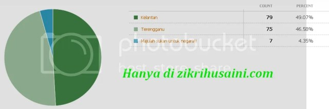 ramalanjuarapialafa2011.png ramalan juara piala fa,  ramalanjuarapialafa2011.png ramalan juara piala fa