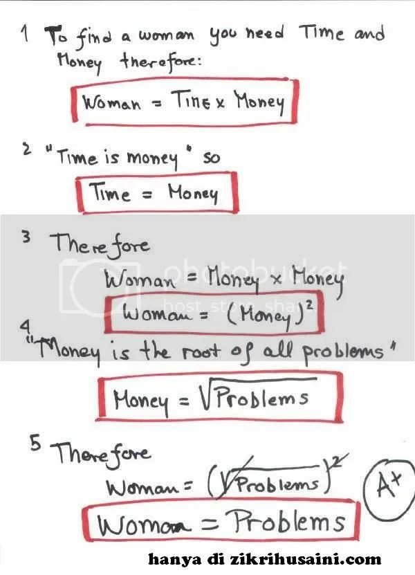 wanita yang bermasalah,wanita dan penyelesaian dalam matematik