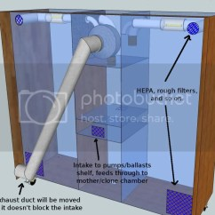 Grow Room Designs With Pictures And Diagram Relay Wiring 4 Pin Asynchronous Lighting Cabinet Advise A First Timer