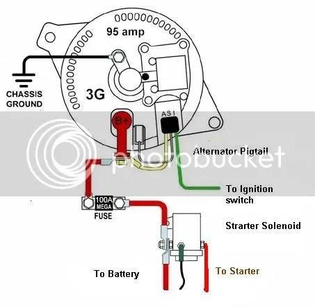 Subaru Legacy Alternator Diagram 3g Alternator Conversion Questions Ford Muscle Forums