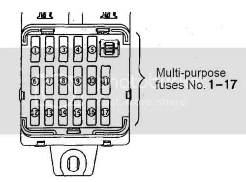 Picture diagram for fuse panel by driver kick panel